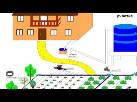 видео: Разбор схемы полива - как правильно сделать капельное орошение