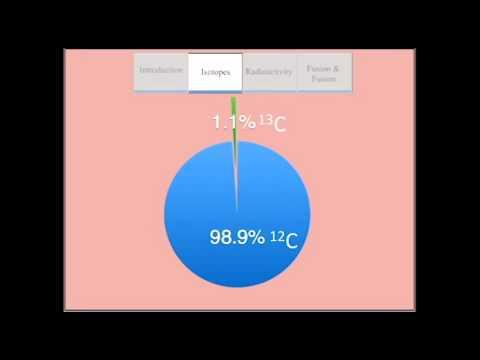UC Davis ChemWiki Elemental Minute--Carbon (Nuclear Properties)