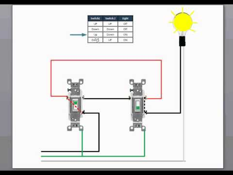 3way switch wiring  YouTube