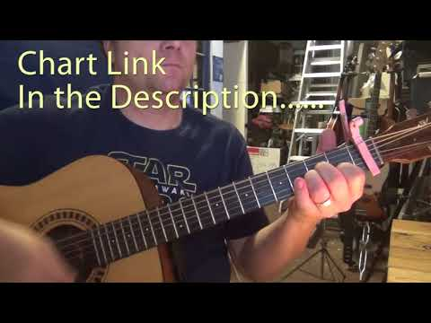 Clarity (ZEDD) Guitar Chord Chart - Capo 1st