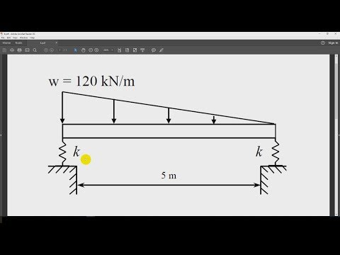 ABAQUS #2: A Beam with Springs and Line Load