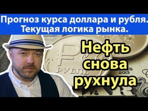 Нефть рухнула. Рухнет ли Рубль. Прогноз курса доллара рубля ртс нефти валюты. Девальвация и кризис.