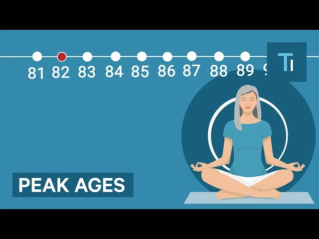 Here's the age you peak at everything throughout life