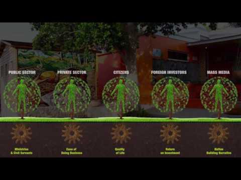 The OPEN Interactive Socioeconomic Development Model