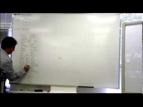 Linux, UNIX Training with AIX P1