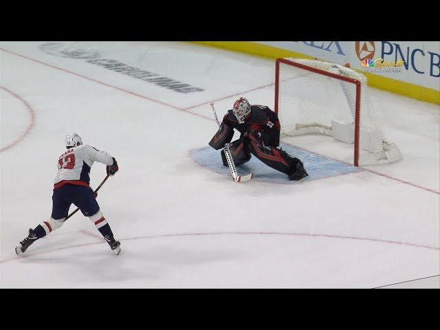 Capitals, Hurricanes take it to a shootout