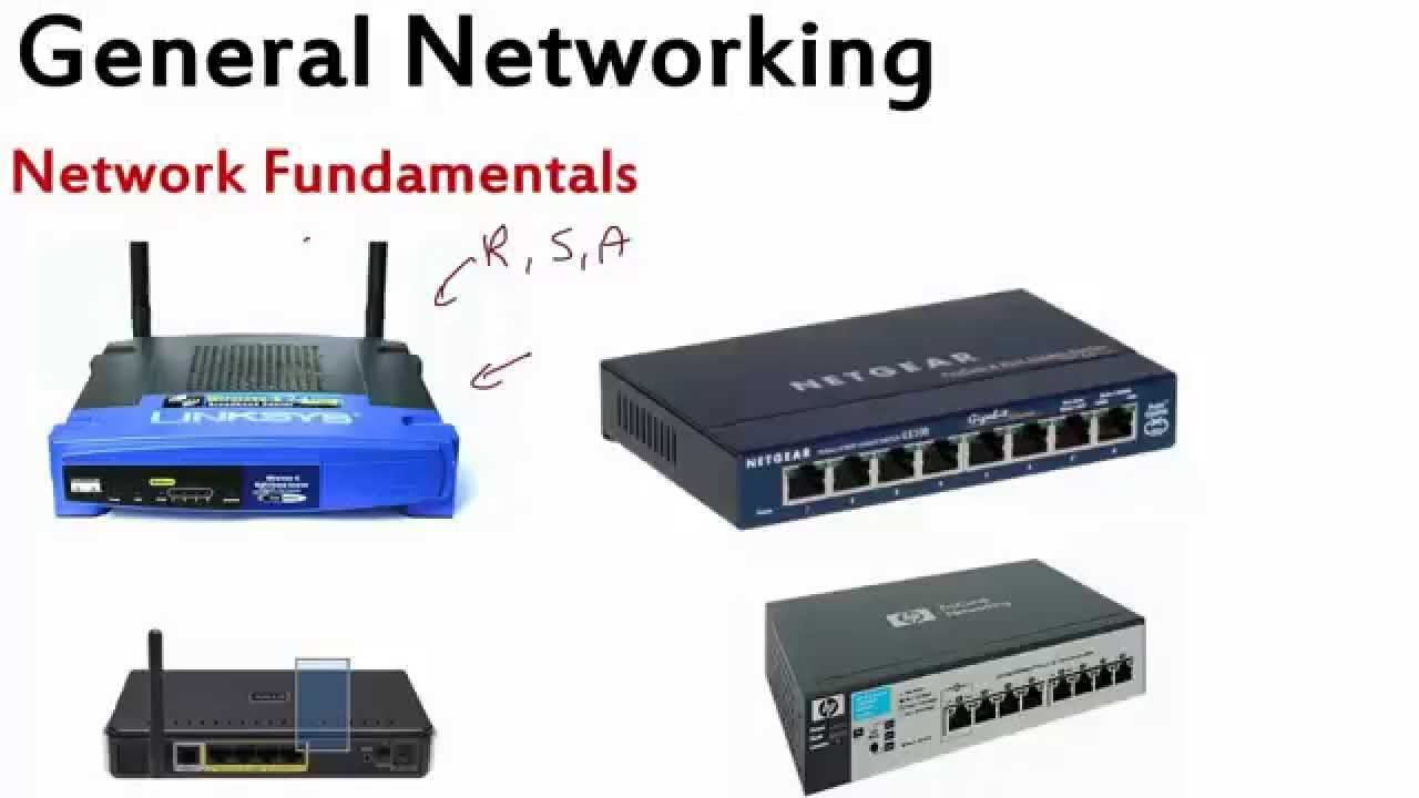 Computer networks and network devices. part 2/7 | What is a ...