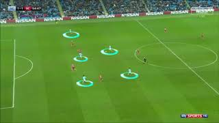 Analysis Clip - Manchester City vs Bristol City High Press Bypass