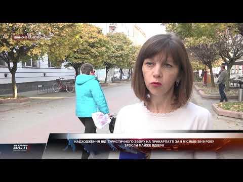2019 року на Прикарпаті майже вдівічі зросли надходження від туристичного збору