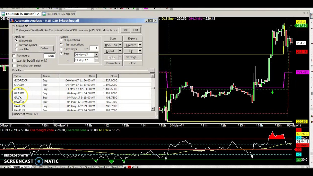Amibroker - High Success Rate Intraday Trading Scanner