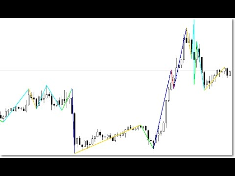 Color Zigzag Indicator For Metatrader 5 Youtube