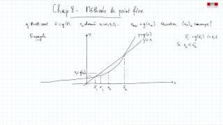 Vidéo 3: Méthode de point fixe