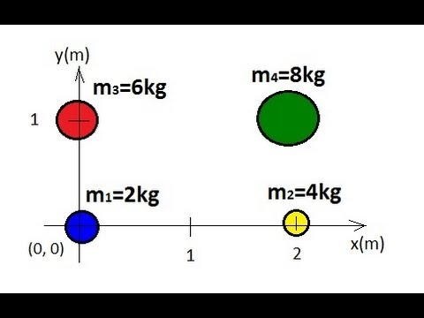 first rate d7c67 810e3 Physics - Mechanics  Finding the Center of Mass (1 of 4) Four Objects -  YouTube