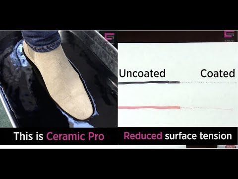 Ceramic Pro: Permanent Protective Coatings for Any Types of Surfaces!