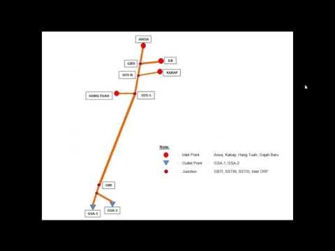 Online Pipeline Simulation