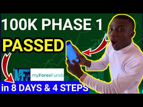 how to PASS MY FOREX FUNDS Challenge: PASS MYFOREXFUNDS Evaluation {NO STRESS}
