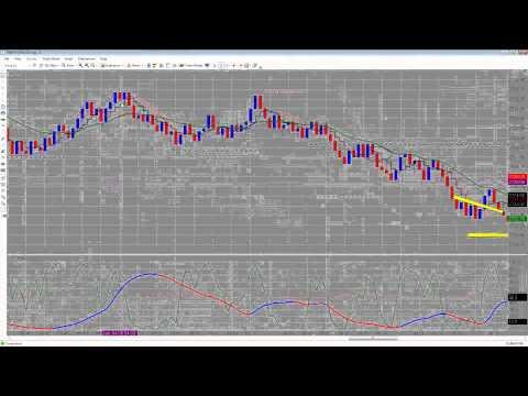 Emini Live Trading CFRN 1/4/2013 Nat Gas +6, Beans +6, NQ +5, R2k  8