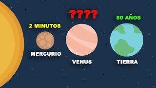 ¿Cuánto Tiempo Puedes SOBREVIVIR en Cada PLANETA?