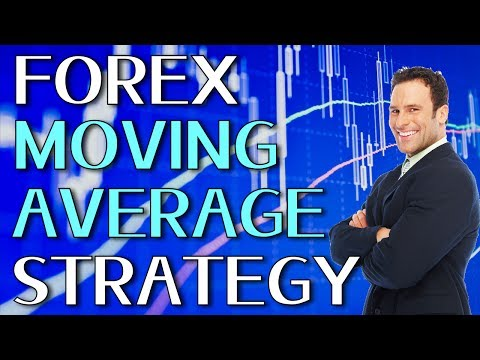 forex-moving-average-strategy:-winning-trades-with-the-forex-moving-average-crossover!