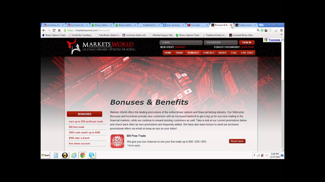 stocks marketsworld binary option review