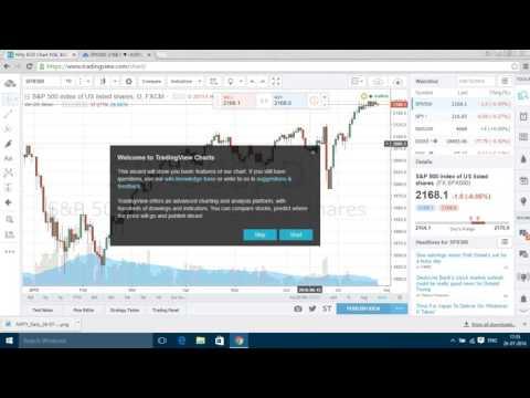 Best free trading websites