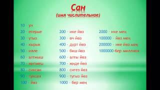 Уроки татарского языка  Урок 15  Кушма, тезмә саннар