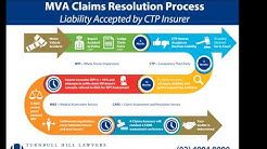 Motor Vehicle Accident Claim Resolution Process