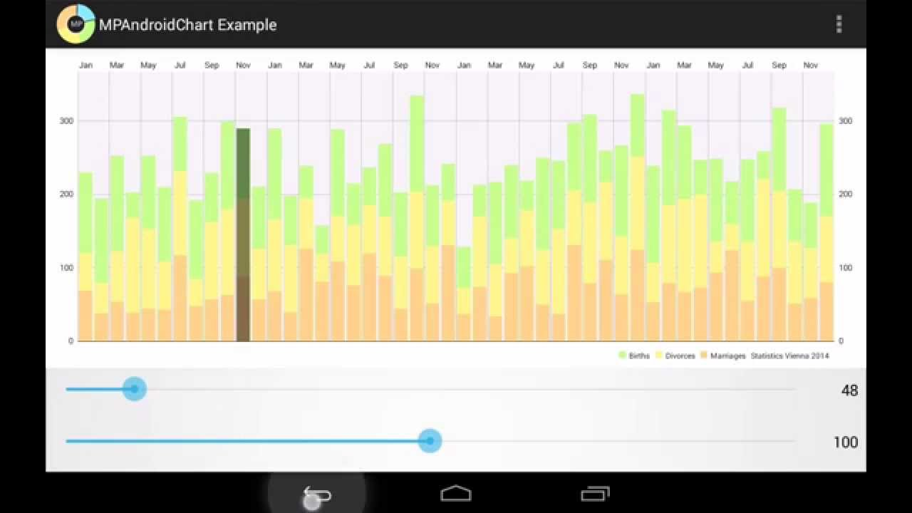 MPAndroidChart: A Library for Charts & Graphs in Android