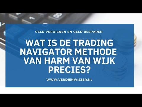 wat is de Trading Navigator Methode van Harm van Wijk precies?