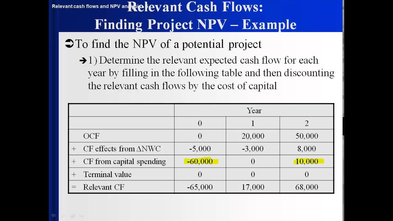 m m proposition 1 dynamo corp produces annual cash flows Fin 571 final exam question paper available here 1 you are provided the following working capital information for the ridge company:  - assignment.