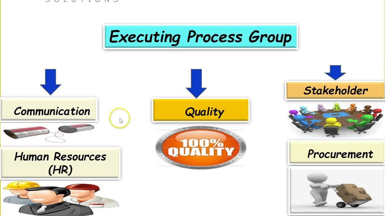 PMP Executing Process Group - YouTube