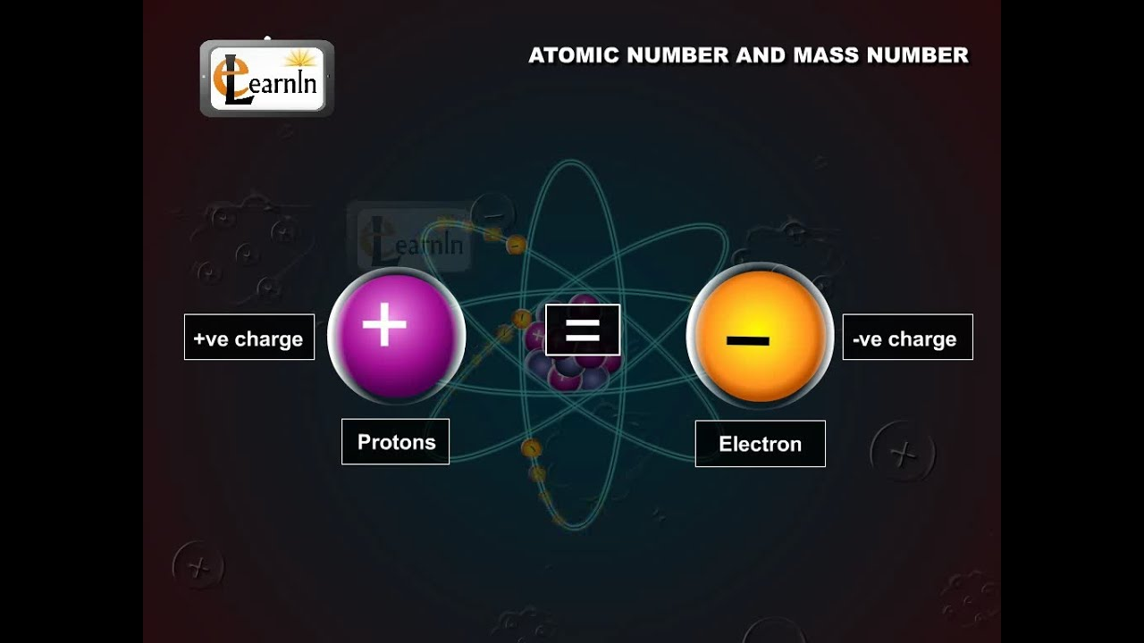 Atomic number and Mass number of an atom - Science - YouTube