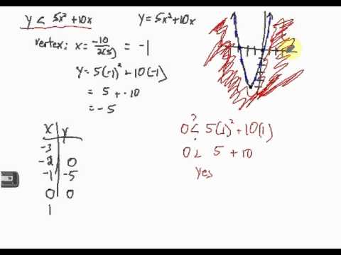 How to find the recursive formula by hand for a quadratic sequence?