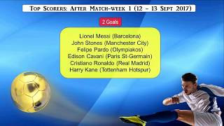 Champions League 2017/2018 Matchweek 1 Review - Scores, Scorers and Table Standings
