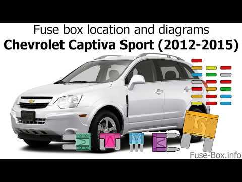 fuse box location and diagrams: chevrolet captiva sport (2012-2016) -  youtube