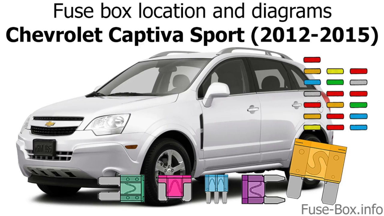 Fuse Box Location And Diagrams  Chevrolet Captiva Sport  2012-2016