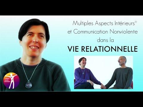 Multiples Aspects Intérieurs® et Communication Nonviolente dans la vie relationnelle (7/13)