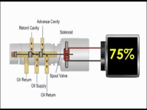 2012 kia soul wiring diagram 2008 ford f150  p0012  amp  p0022 codes youtube  2008 ford f150  p0012  amp  p0022 codes youtube