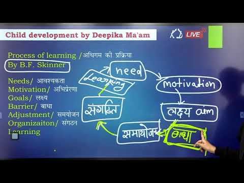 CHILD PSYCHOLOGY BY DEEPIKA MAM