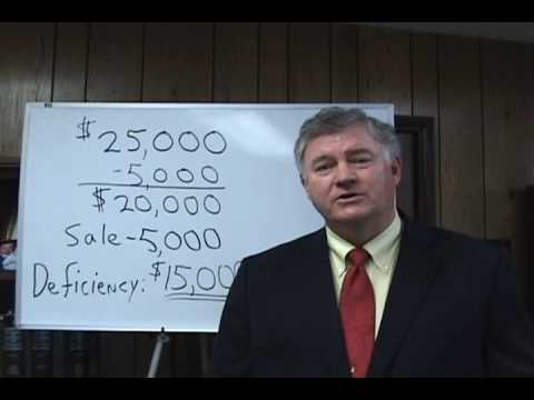 CAR LOAN DANGERS, Repossessions, Surrenders, Deficiency Lawsuits, and Bankruptcy