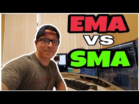How To Set Up Moving Averages | EMA Vs. SMA