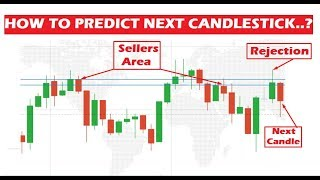How to predict next candle movement?   Candlestick psychology   Iqoption