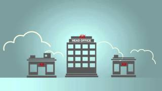 Grosvenor Technology Retail Sector, Animated  Explainer video