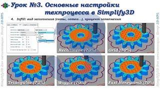 Simplify3D. Урок №3. Основные настройки техпроцесса в Simplify3D