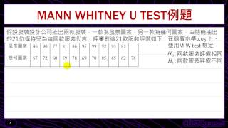 Mann Whitney U-兩獨立母體中位數檢定