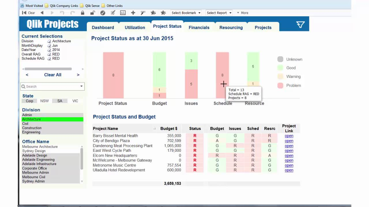 qlikview sample projects