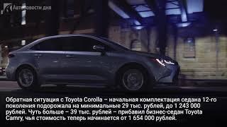 Toyota подняла цены на автомобили в России