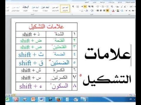 كيفية كتابة علامات التشكيل من لوحة المفاتيح Write Diacritics Youtube