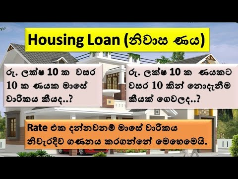Housing Loan in srilanka Sinhala/ Niwasa Naya Sinhala/How to calculate Monthly installment of Loan WMV