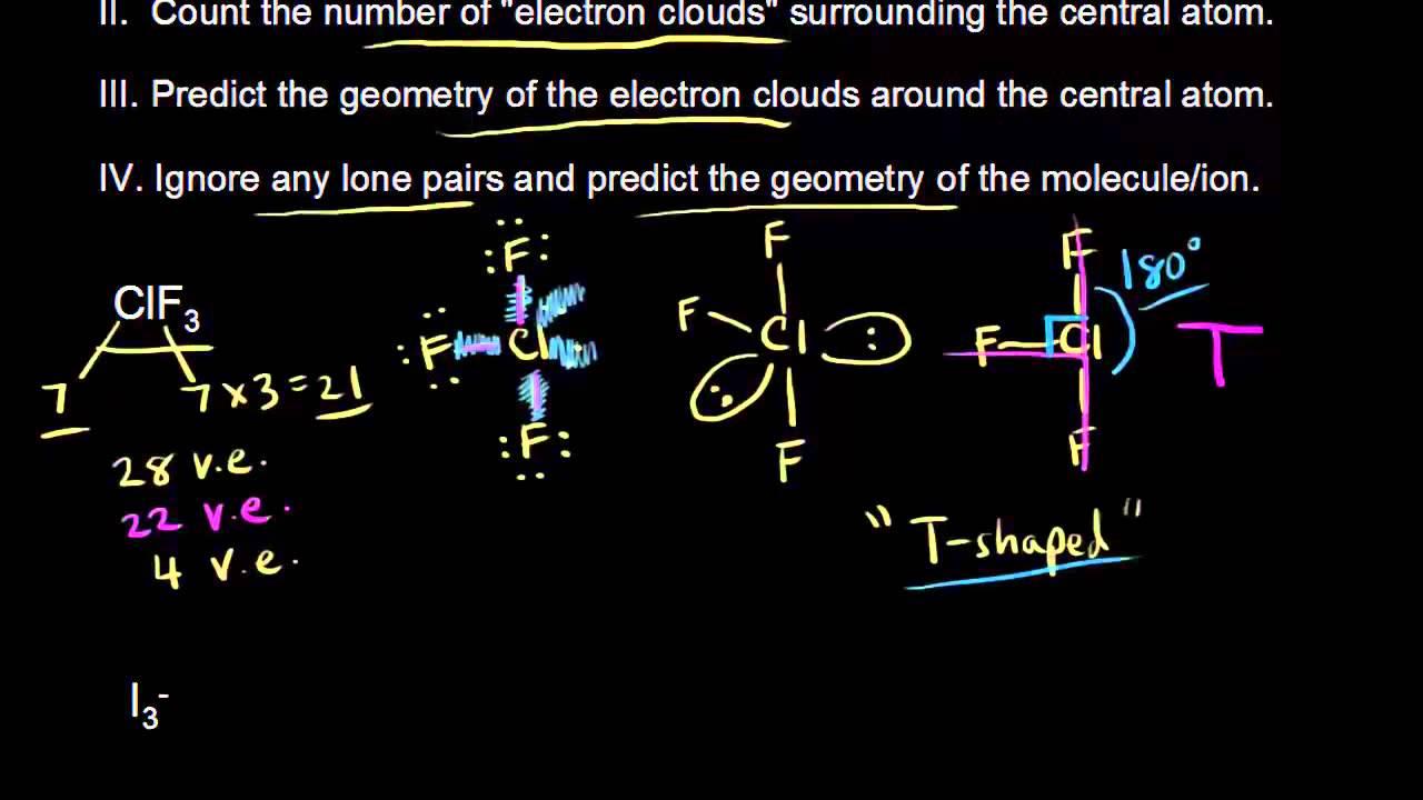 small resolution of i2 dot diagram